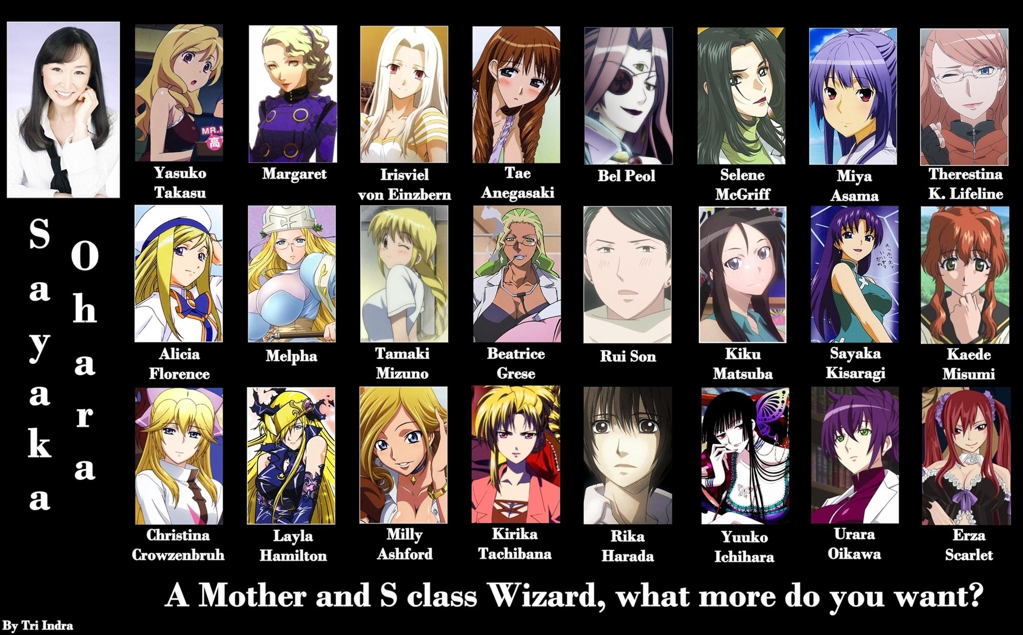 Kenichi Characters Masters Names